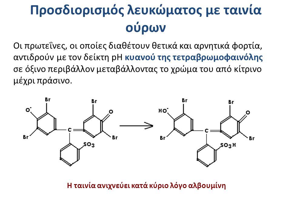 Προσδιορισμός πρωτεΐνης με διάφορες ταινίες ούρων