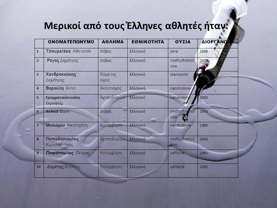 Μερικοί από τους Έλληνες αθλητές ήταν: