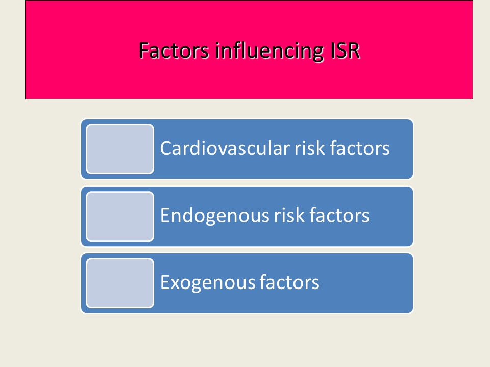 Factors influencing ISR