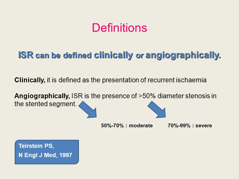 ISR can be defined clinically or angiographically.