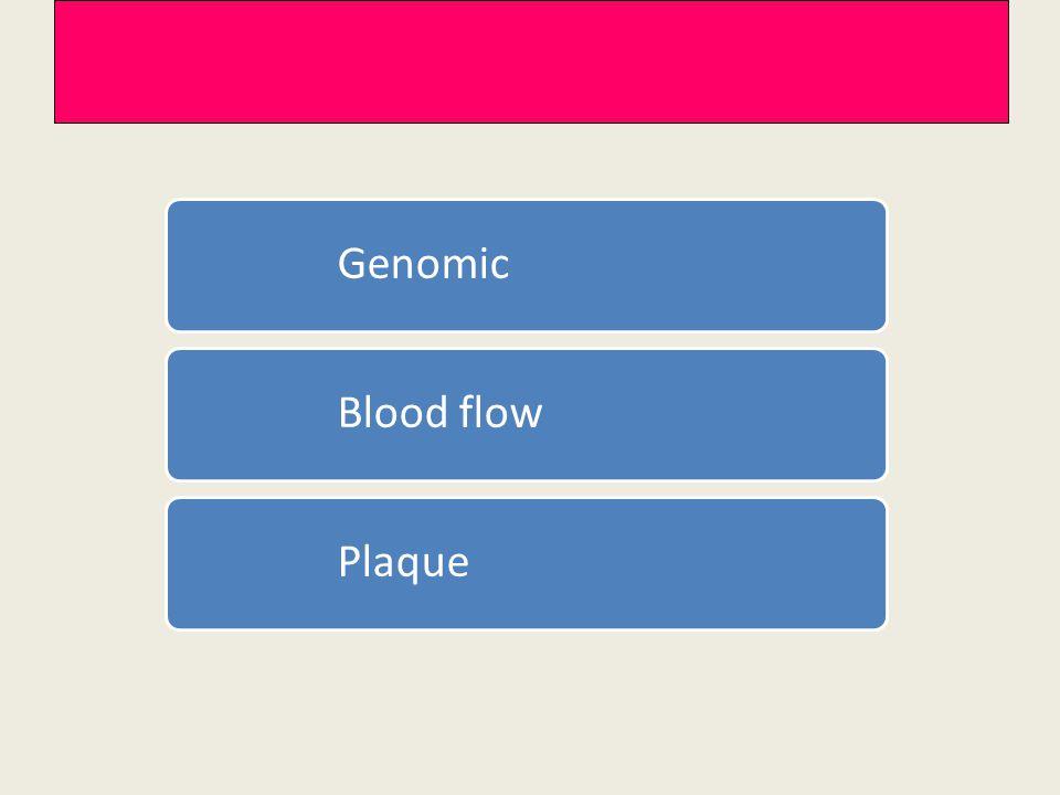 Genomic Blood flow Plaque
