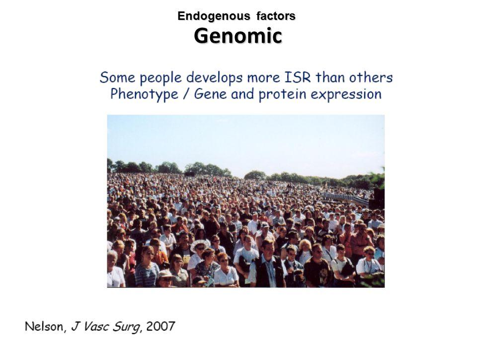 Genomic Endogenous factors