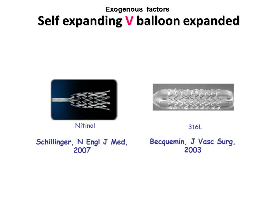 Self expanding V balloon expanded
