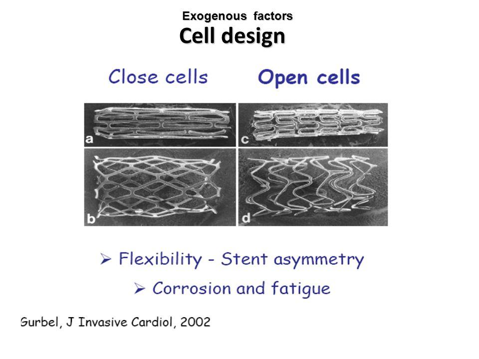 Cell design Exogenous factors