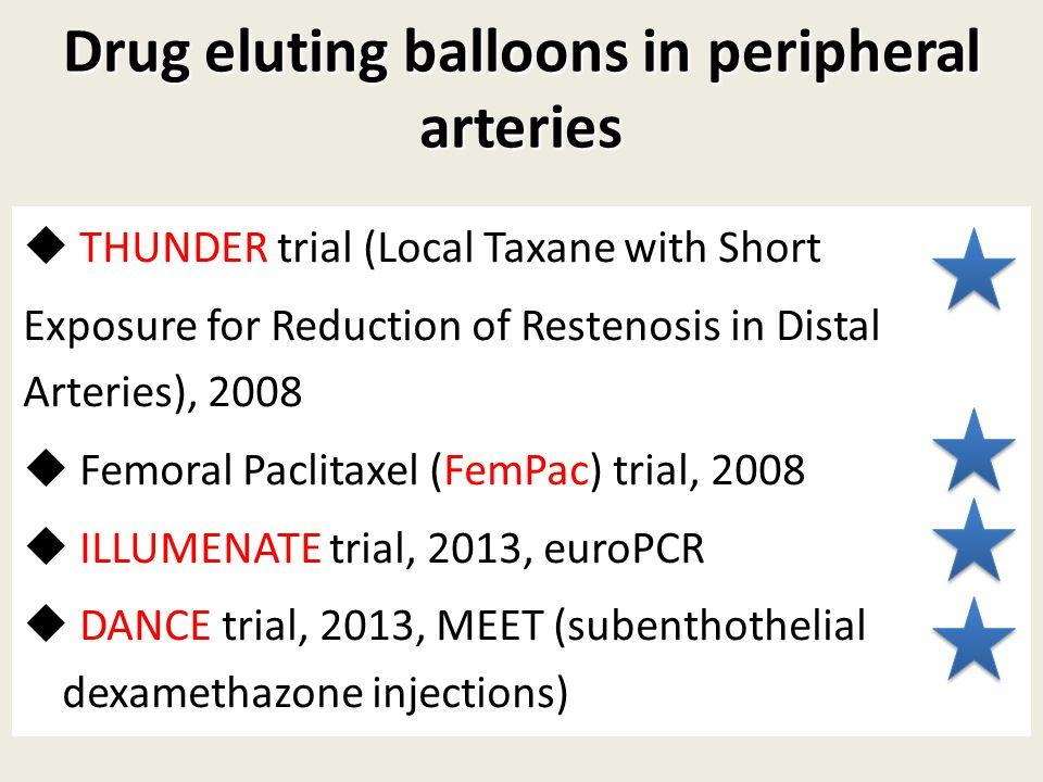 Drug eluting balloons in peripheral arteries