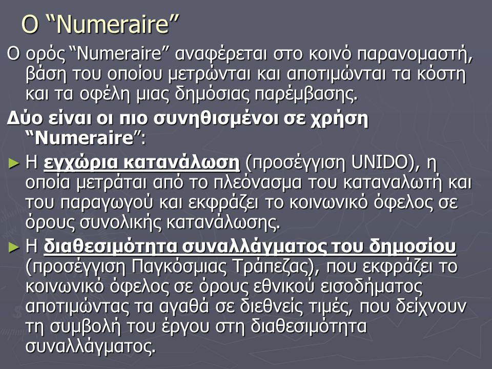 Ο Numeraire