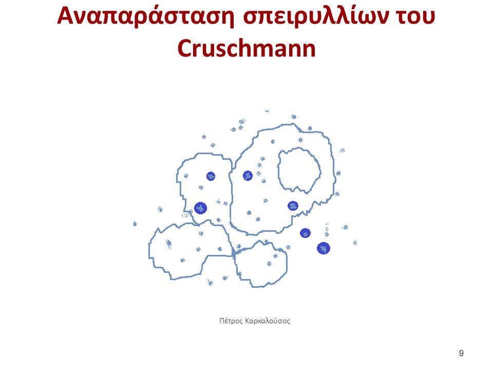 Η μικροβιολογική εξέταση των πτυέλων (1 από 2)