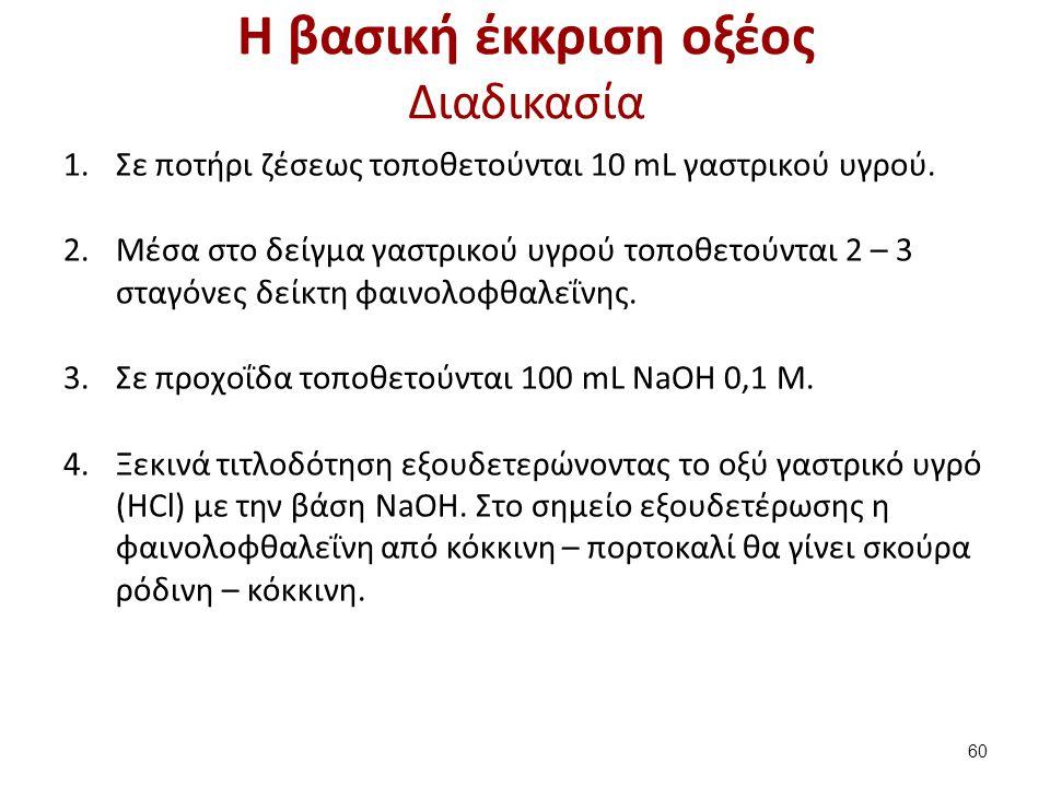 Η βασική έκκριση οξέος Ολική οξύτητα