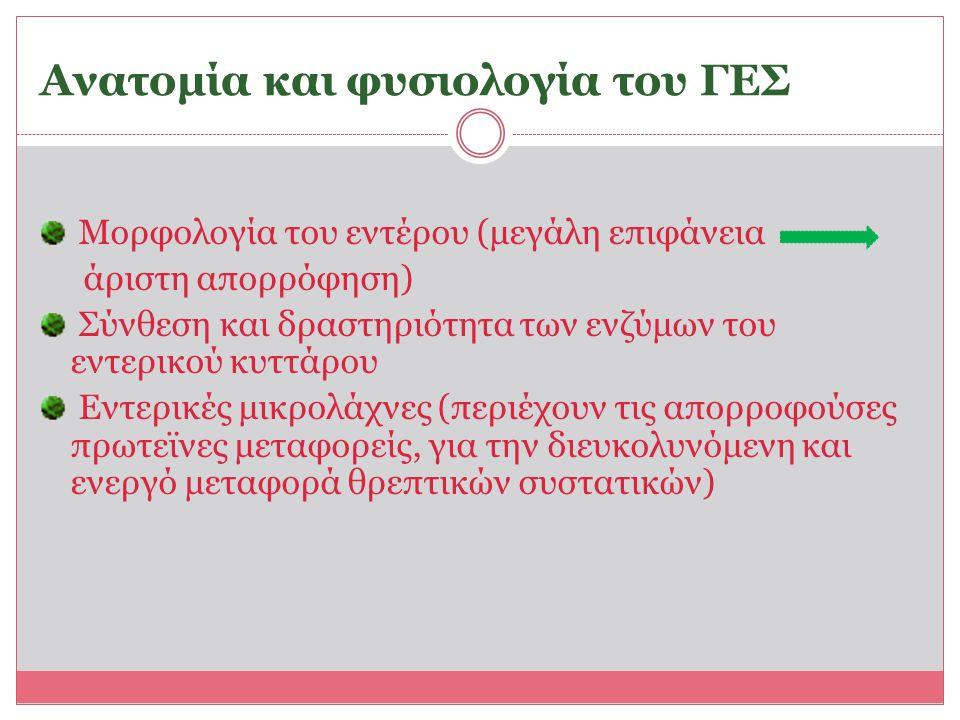 Ανατομία και φυσιολογία του ΓΕΣ