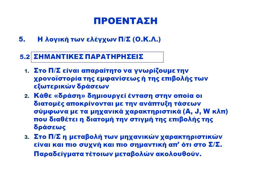 ΠΡΟΕΝΤΑΣΗ 5. Η λογική των ελέγχων Π/Σ (Ο.Κ.Λ.) ΣΗΜΑΝΤΙΚΕΣ ΠΑΡΑΤΗΡΗΣΕΙΣ