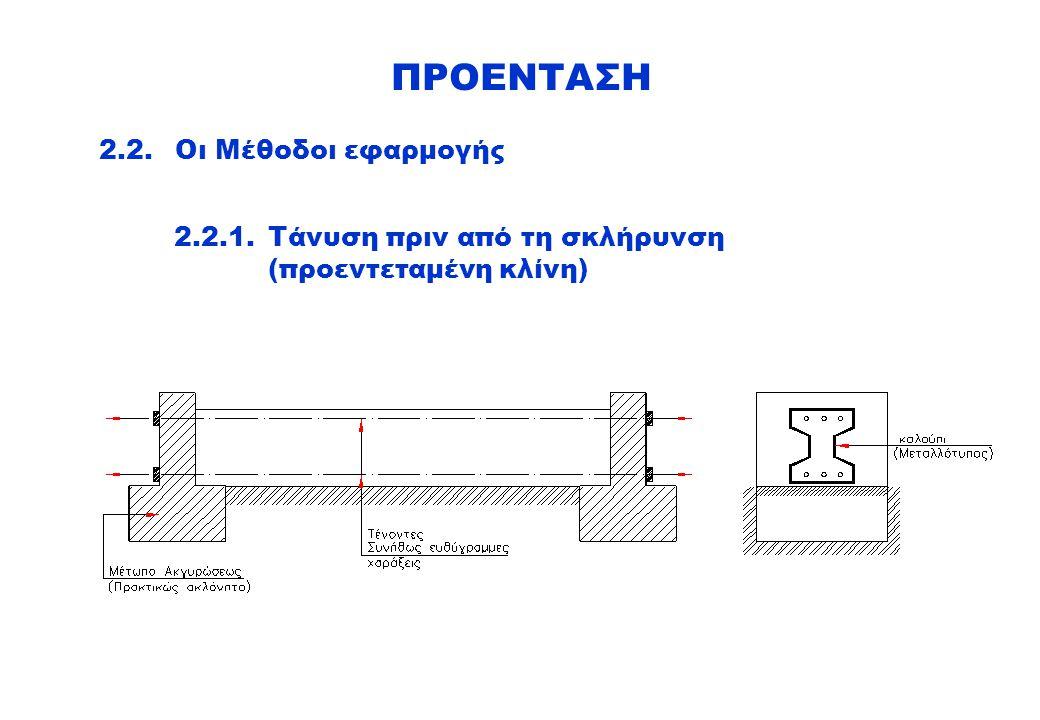 ΠΡΟΕΝΤΑΣΗ 2.2. Οι Μέθοδοι εφαρμογής