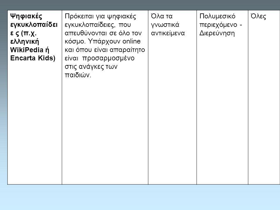 Ψηφιακές εγκυκλοπαίδειε ς (π.χ. ελληνική WikiPedia ή Encarta Kids)