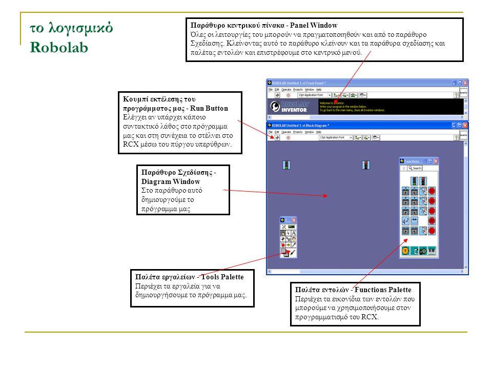 το λογισμικό Robolab Παράθυρο κεντρικού πίνακα - Panel Window