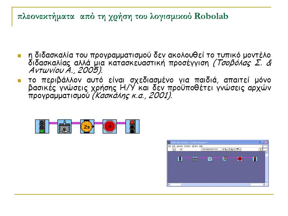 πλεονεκτήματα από τη χρήση του λογισμικού Robolab