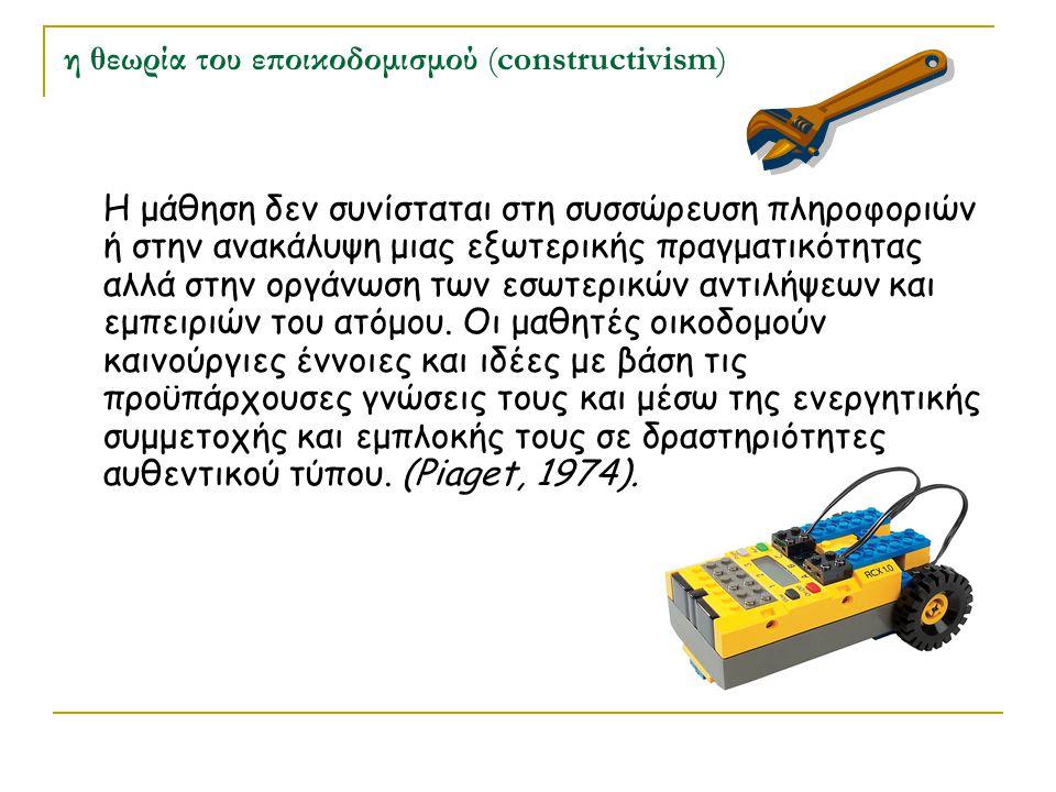 η θεωρία του εποικοδομισμού (constructivism)