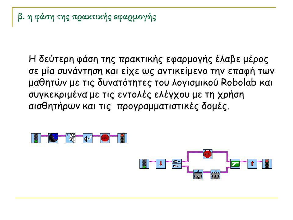 β. η φάση της πρακτικής εφαρμογής