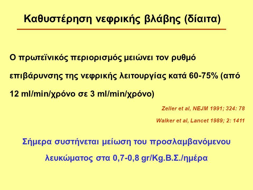 Καθυστέρηση νεφρικής βλάβης (δίαιτα)