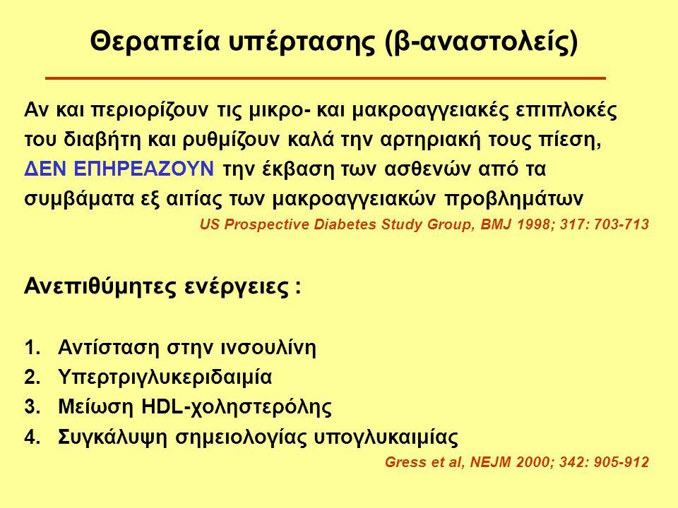 Θεραπεία υπέρτασης (β-αναστολείς)