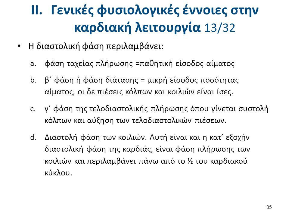 Γενικές φυσιολογικές έννοιες στην καρδιακή λειτουργία 14/32