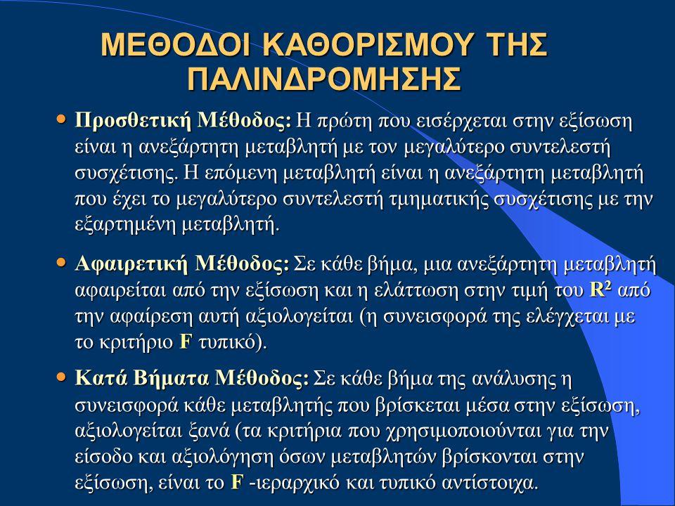ΜΕΘΟΔΟΙ ΚΑΘΟΡΙΣΜΟΥ ΤΗΣ ΠΑΛΙΝΔΡΟΜΗΣΗΣ
