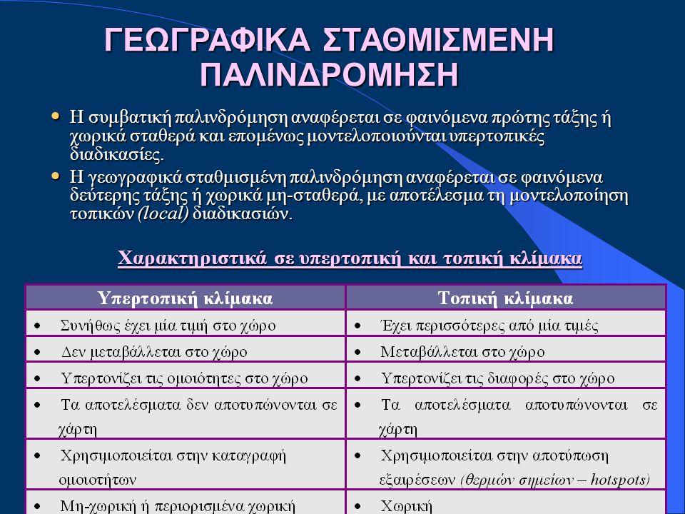 ΓΕΩΓΡΑΦΙΚΑ ΣΤΑΘΜΙΣΜΕΝΗ ΠΑΛΙΝΔΡΟΜΗΣΗ