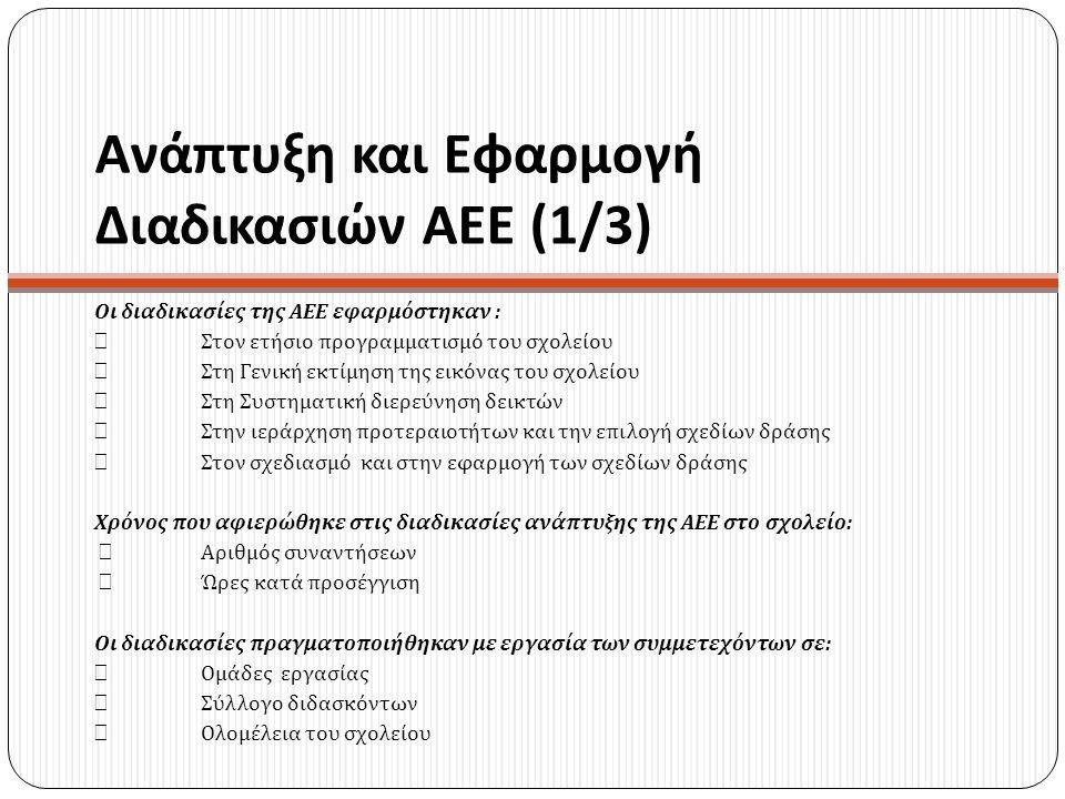 Ανάπτυξη και Εφαρμογή Διαδικασιών ΑΕΕ (1/3)