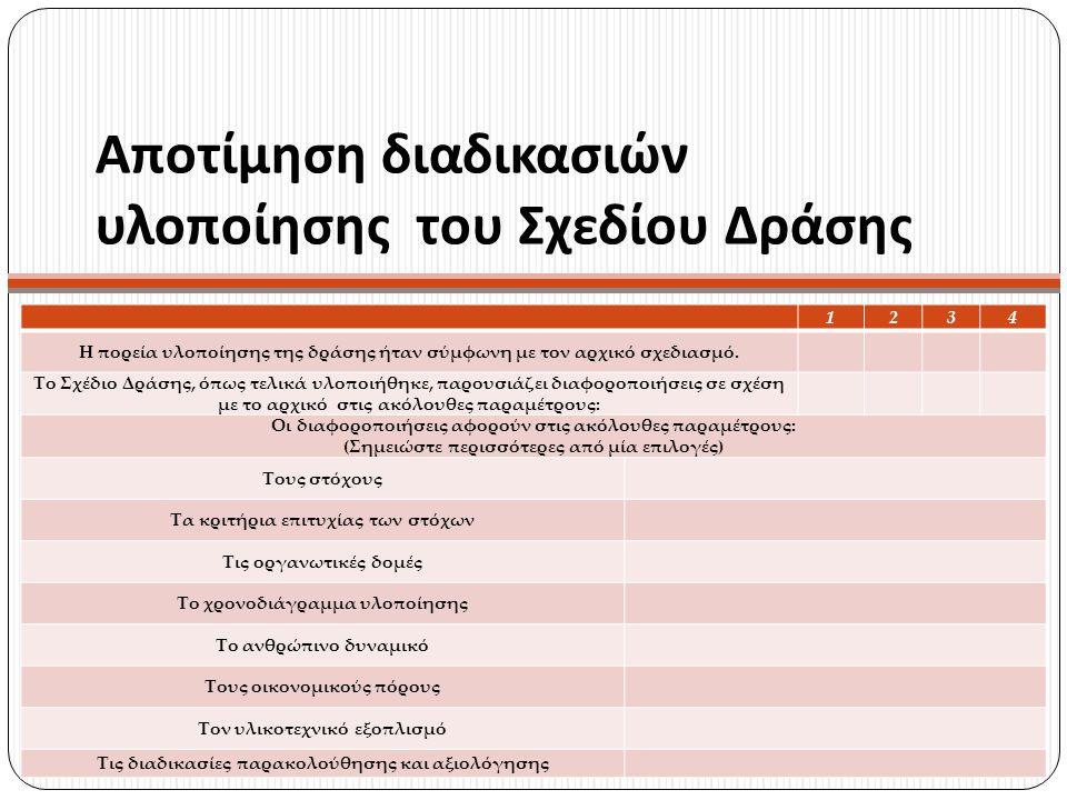 Αποτίμηση διαδικασιών υλοποίησης του Σχεδίου Δράσης