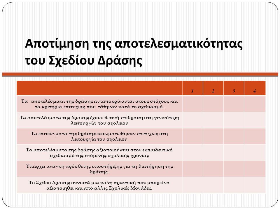 Αποτίμηση της αποτελεσματικότητας του Σχεδίου Δράσης