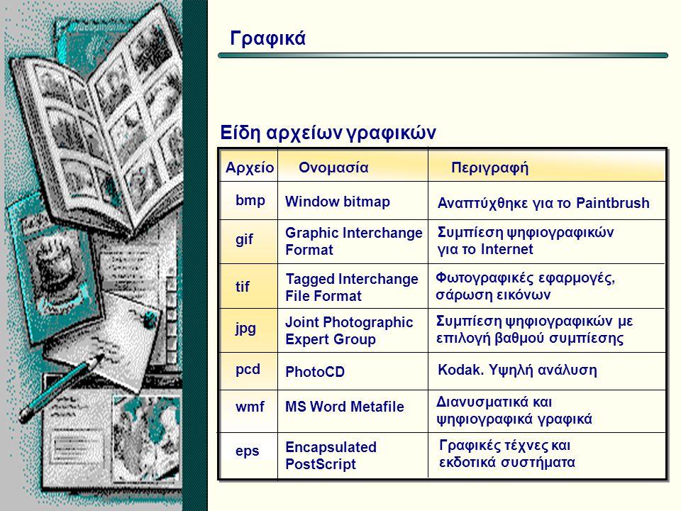 Γραφικά Είδη αρχείων γραφικών Αρχείο Ονομασία Περιγραφή bmp gif tif