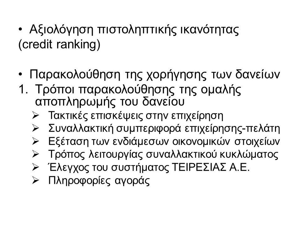 Αξιολόγηση πιστοληπτικής ικανότητας (credit ranking)