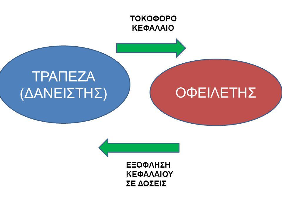 ΤΡΑΠΕΖΑ (ΔΑΝΕΙΣΤΗΣ) ΟΦΕΙΛΕΤΗΣ ΤΟΚΟΦΟΡΟ ΚΕΦΑΛΑΙΟ