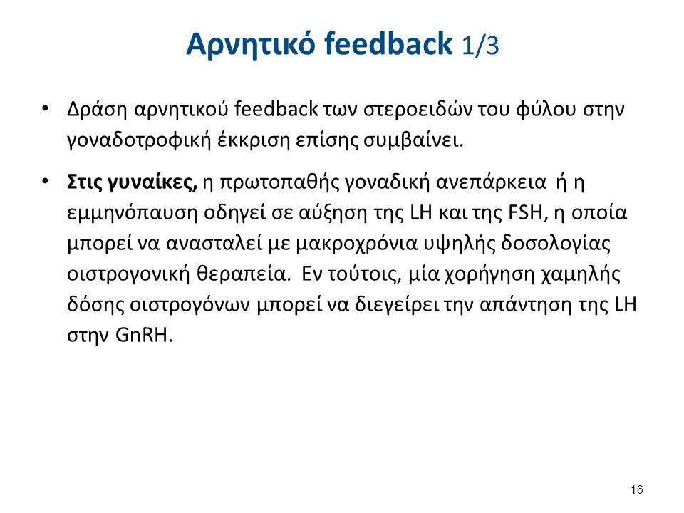Αρνητικό feedback 2/3