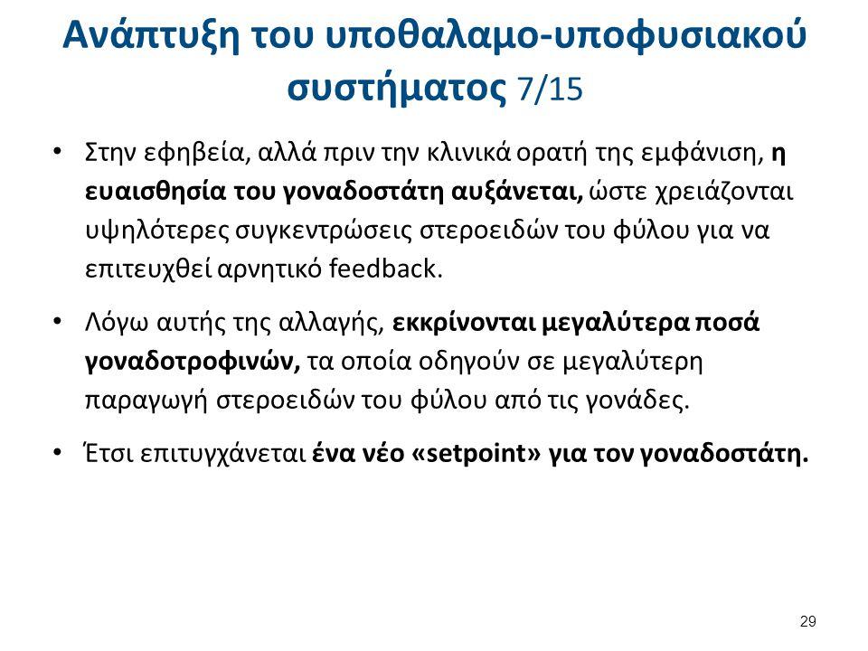 Ανάπτυξη του υποθαλαμο-υποφυσιακού συστήματος 8/15