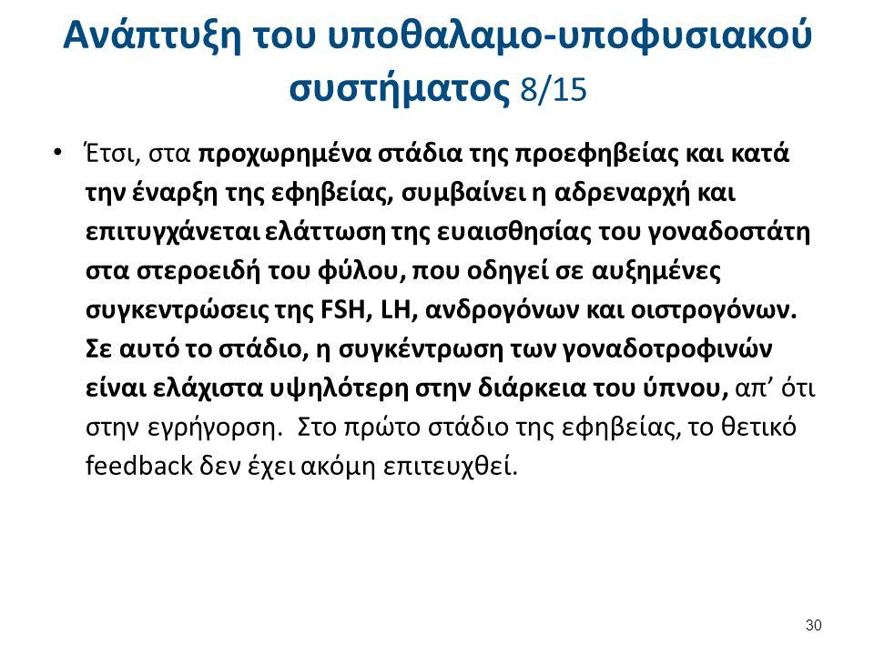 Ανάπτυξη του υποθαλαμο-υποφυσιακού συστήματος 9/15
