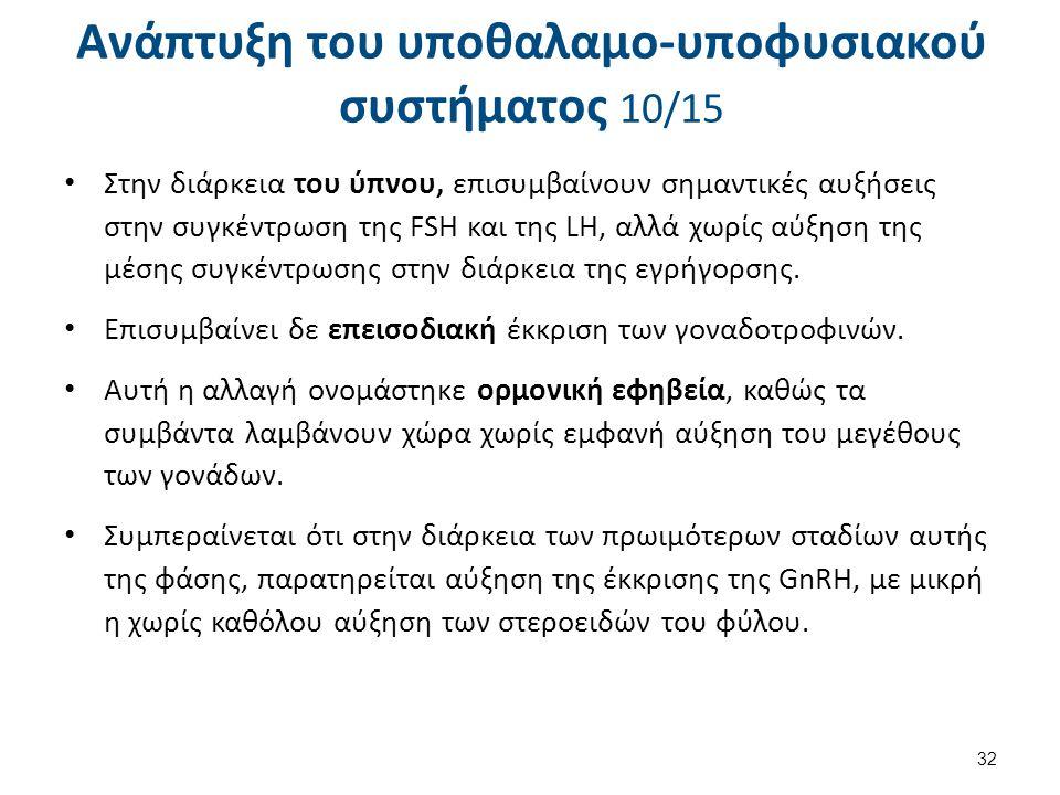 Ανάπτυξη του υποθαλαμο-υποφυσιακού συστήματος 11/15
