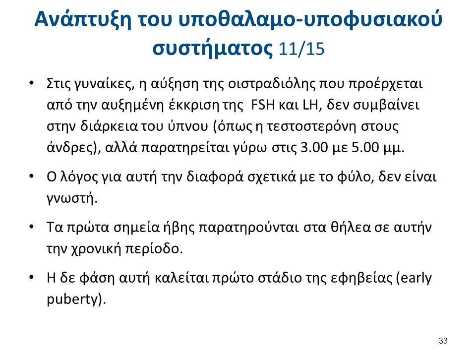 Ανάπτυξη του υποθαλαμο-υποφυσιακού συστήματος 12/15