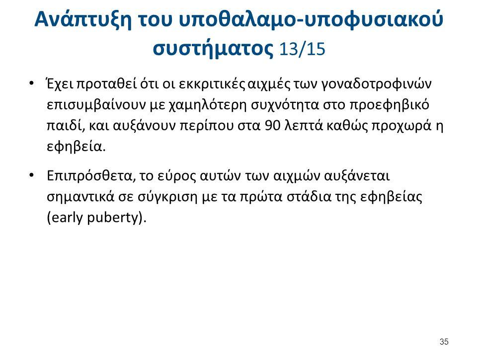Ανάπτυξη του υποθαλαμο-υποφυσιακού συστήματος 14/15