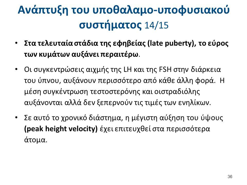 Ανάπτυξη του υποθαλαμο-υποφυσιακού συστήματος 15/15