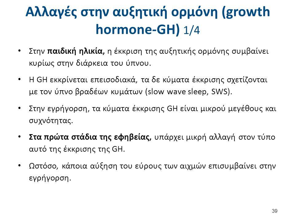 Αλλαγές στην αυξητική ορμόνη (growth hormone-GH) 2/4