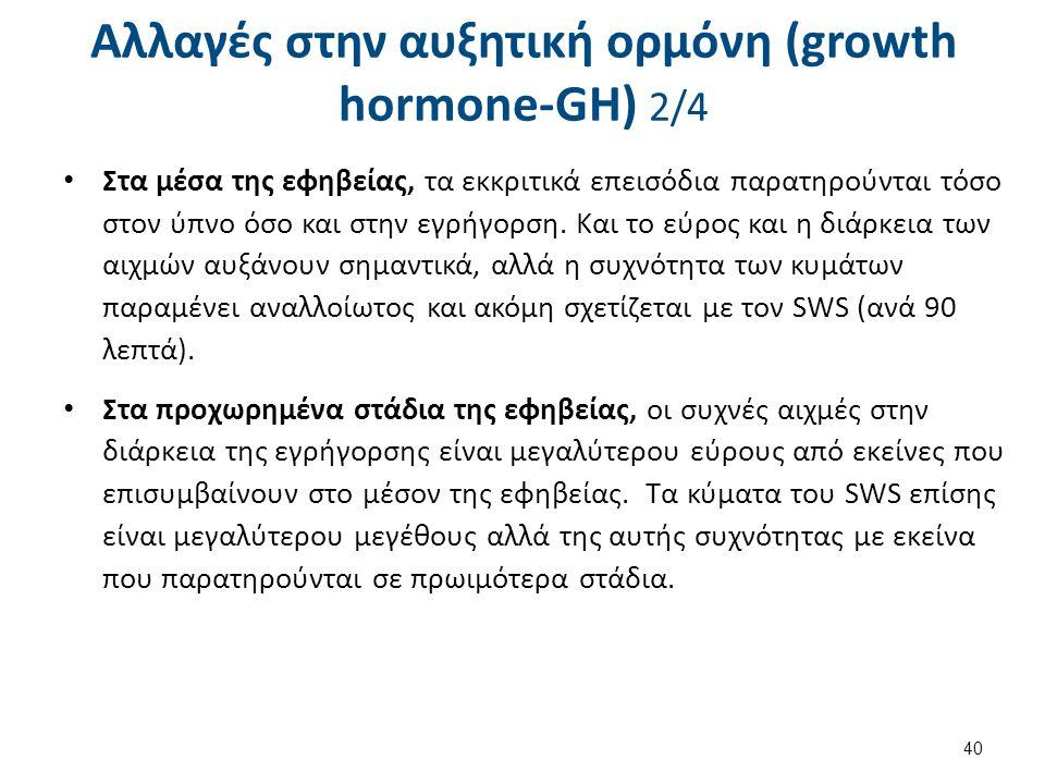 Αλλαγές στην αυξητική ορμόνη (growth hormone-GH) 3/4