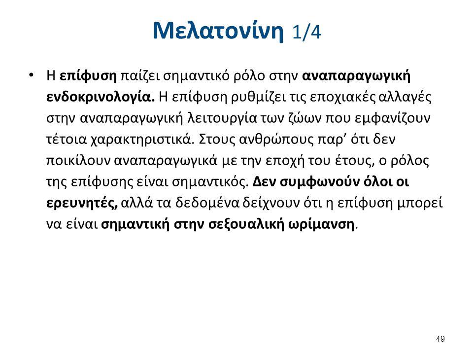 Μελατονίνη 2/4