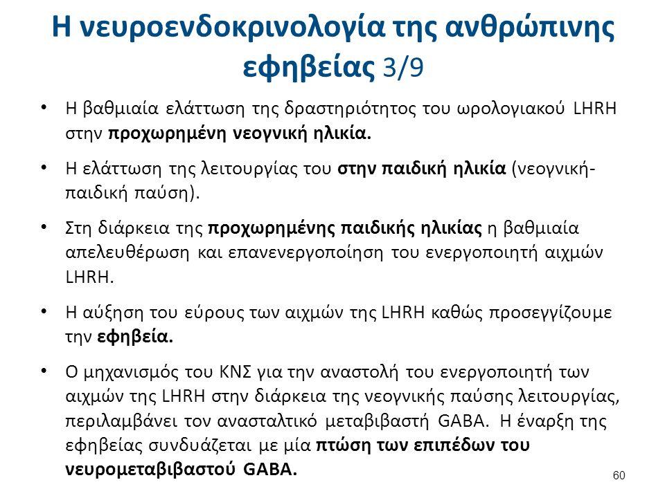 Η νευροενδοκρινολογία της ανθρώπινης εφηβείας 4/9