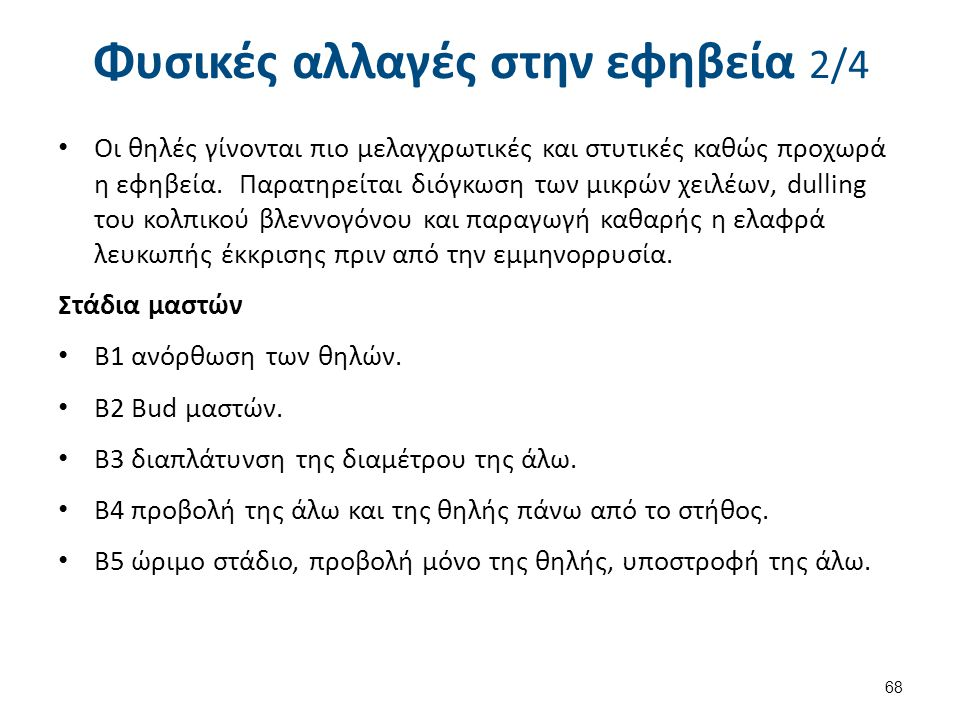 Φυσικές αλλαγές στην εφηβεία 3/4