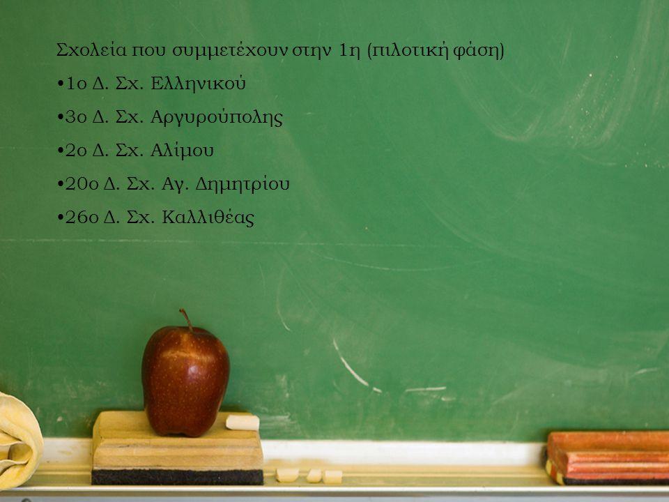 Σχολεία που συμμετέχουν στην 1η (πιλοτική φάση)
