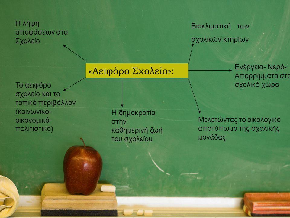 «Αειφόρο Σχολείο»: Η λήψη αποφάσεων στο Σχολείο