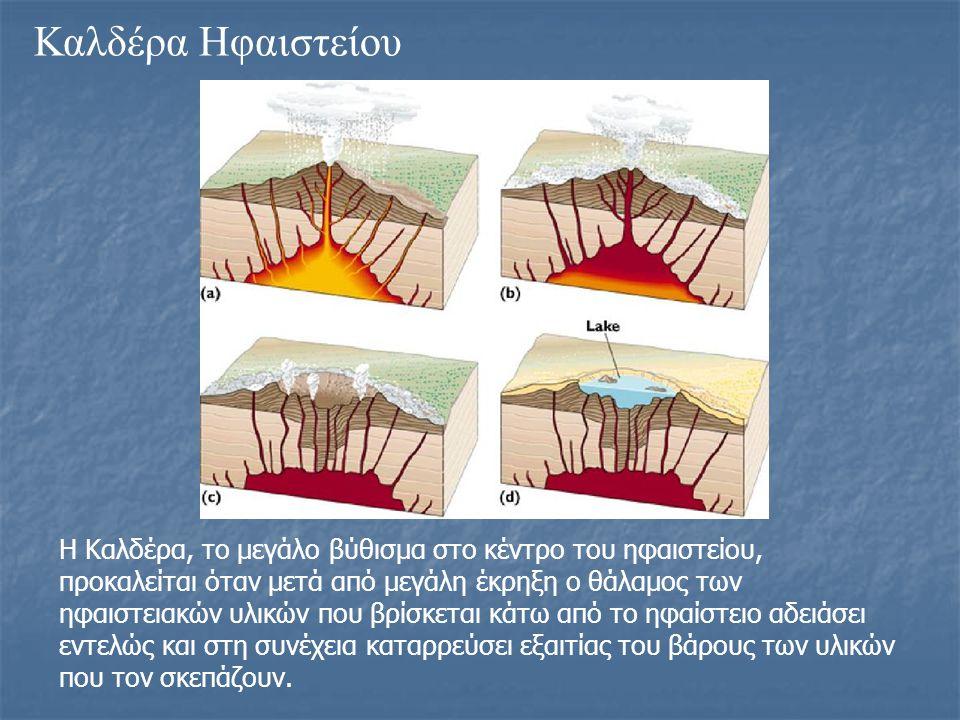 Καλδέρα Ηφαιστείου