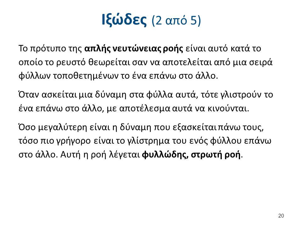 Ιξώδες (3 από 5)