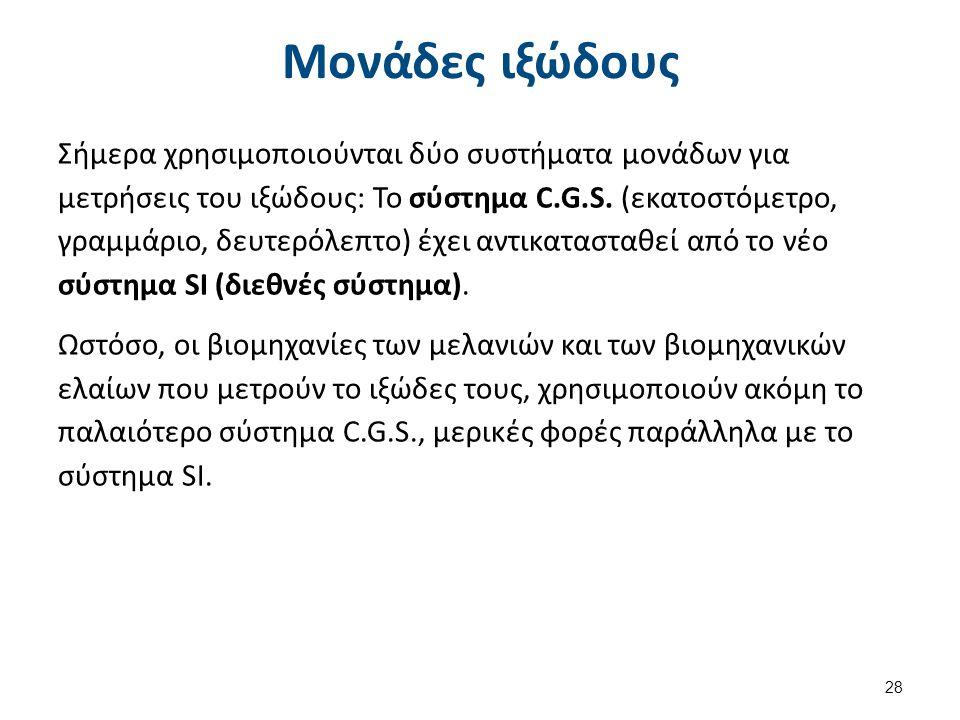 Σύστημα C.G.S. (1 από 2)