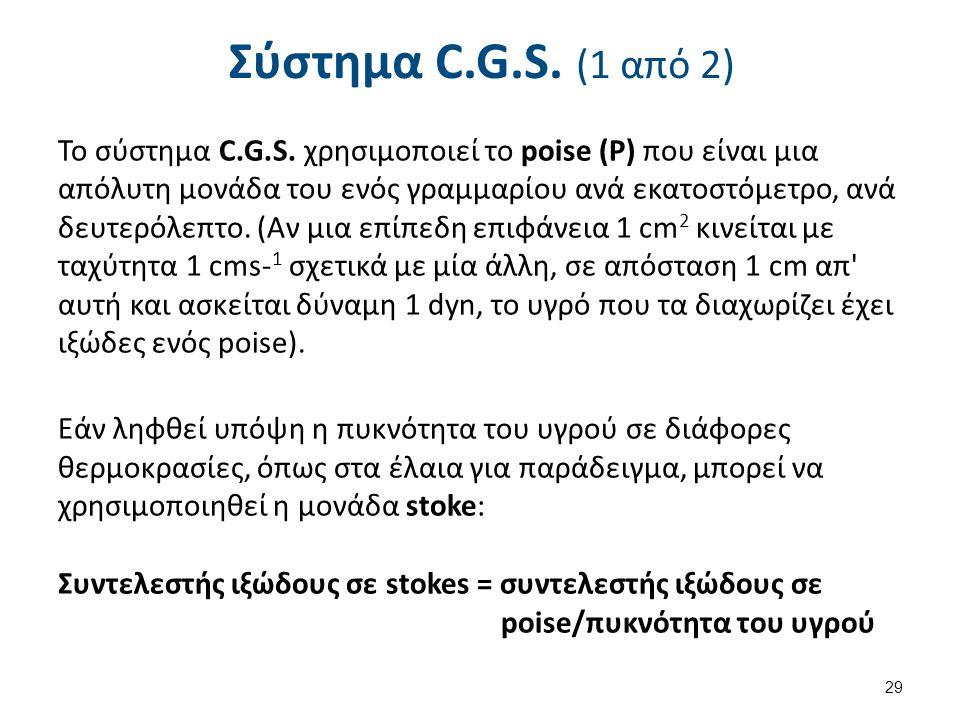 Σύστημα C.G.S. (2 από 2)