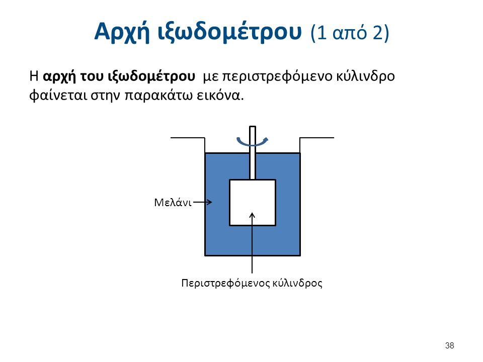 Αρχή ιξωδομέτρου (2 από 2)